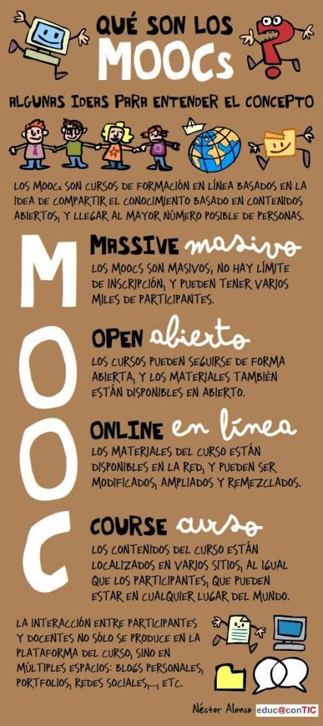 Qué es un MOOC: definiendo su acronimo