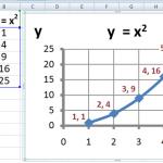 ¿Conoces las ventajas y desventajas de Excel?